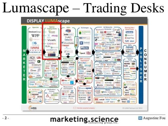 Augustine Fou- 2 -Lumascape – Trading Desks