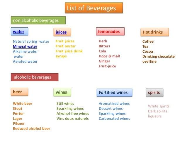 List Of Beverages
