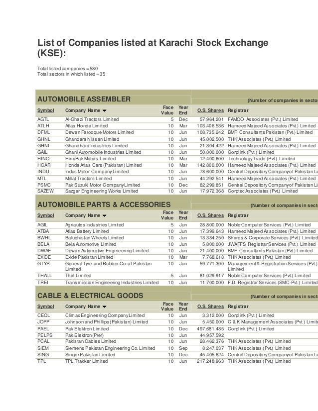 List of companies listed at karachi stock exchange