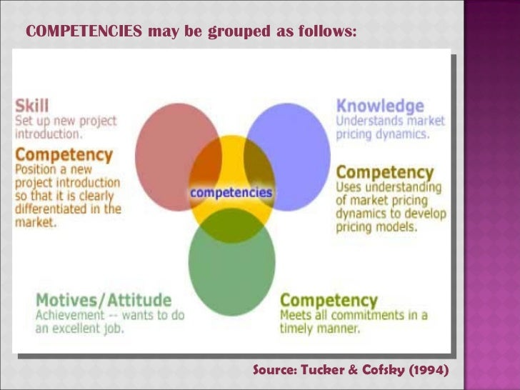 List of competencies for hr