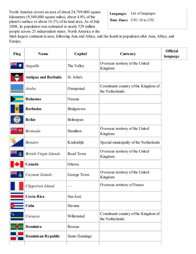 list of freest countries