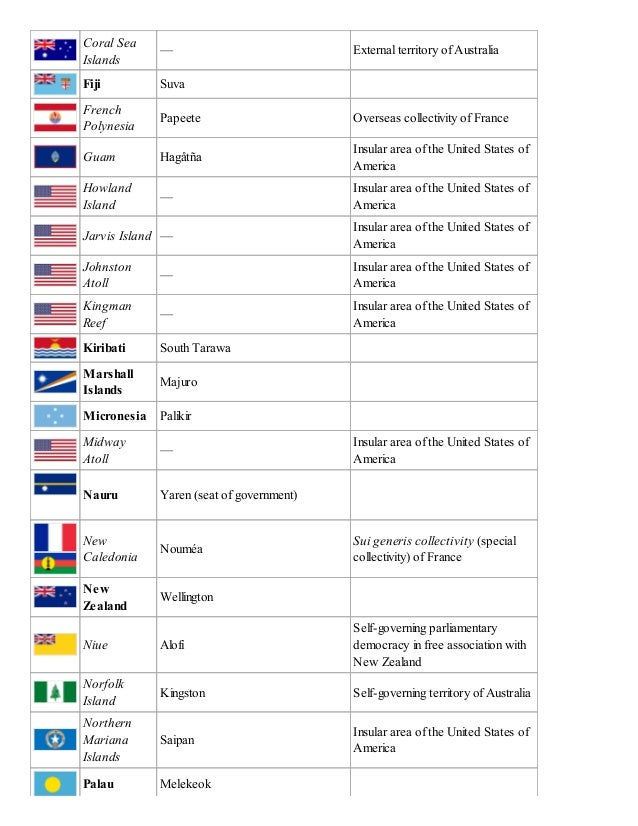list of south american countries and capitals - 638×826