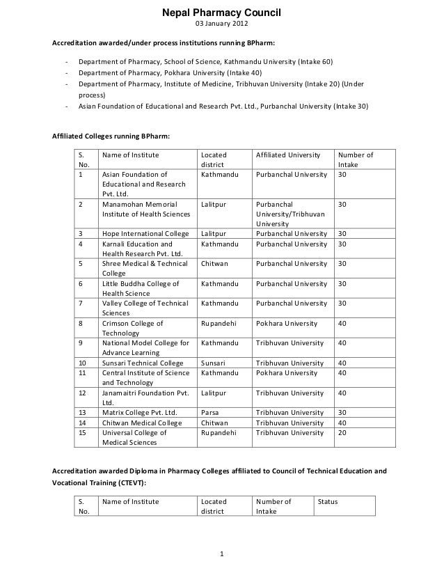 list of pharmacy colleges of   pharmacy council 03 2012 1 accreditation awarded under process institutions running bpharm