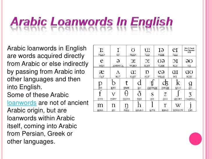words for origin