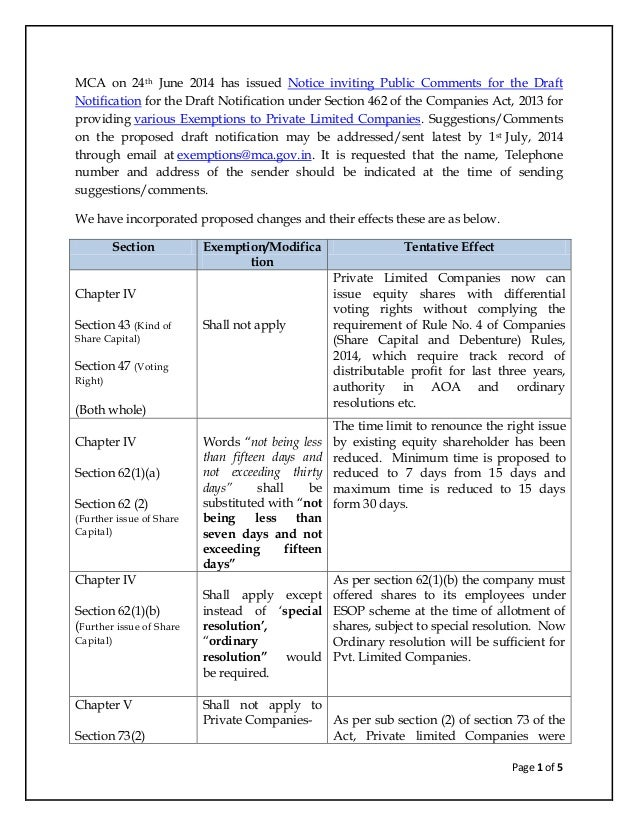 Page 1 of 5 MCA on 24th June 2014 has issued Notice inviting Public Comments for the Draft Notification for the Draft Noti...