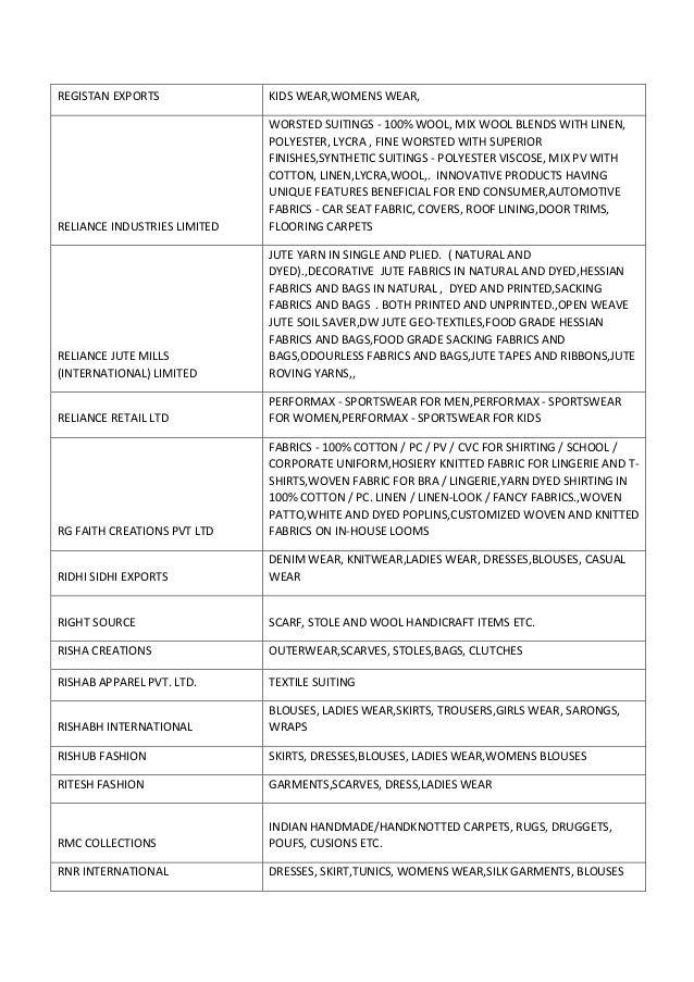 List Of Exhibitors1 Textiles India 2017
