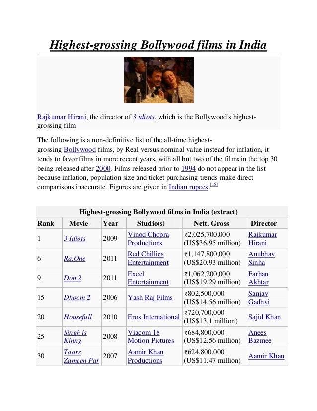 Highest Grossing Bollywood Films