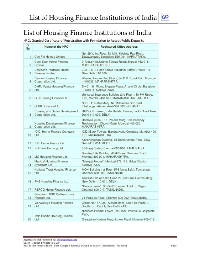 List of Housing Finance Institutions of India Aggregated and Prepared by: www.nirrtigo.com Green Realtech Projects Pvt. Lt...