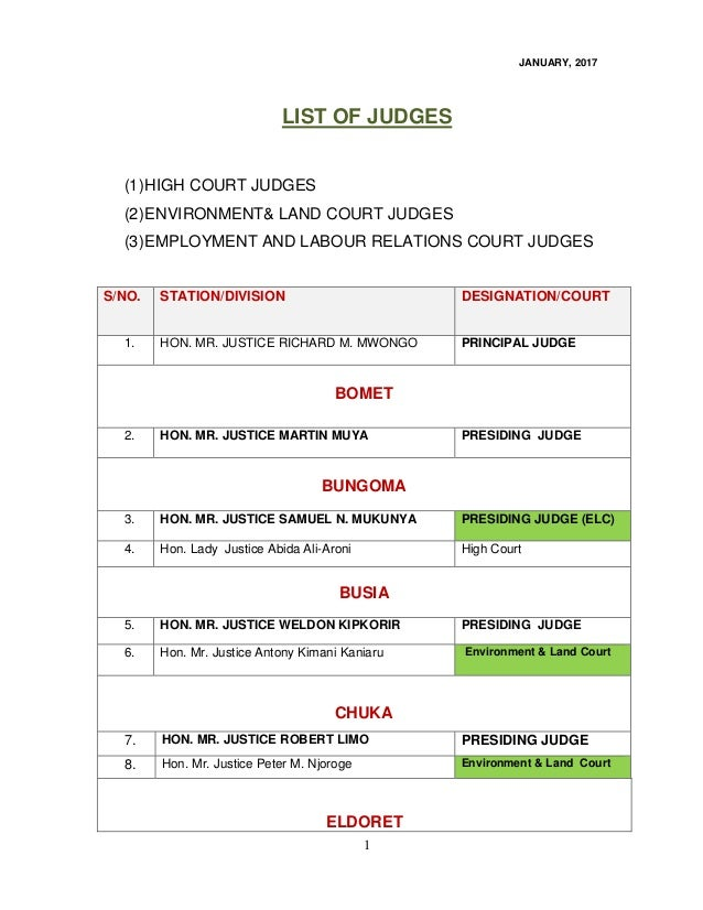 list of judges jan 2017