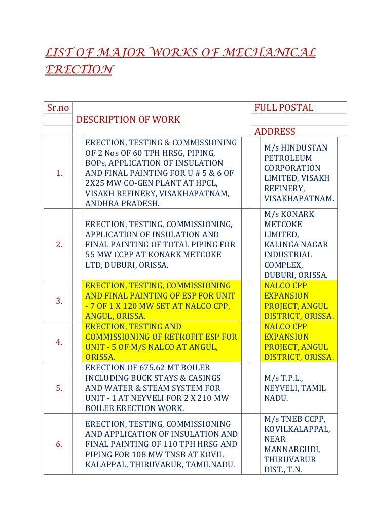 List of major works of mechanical erection docx12