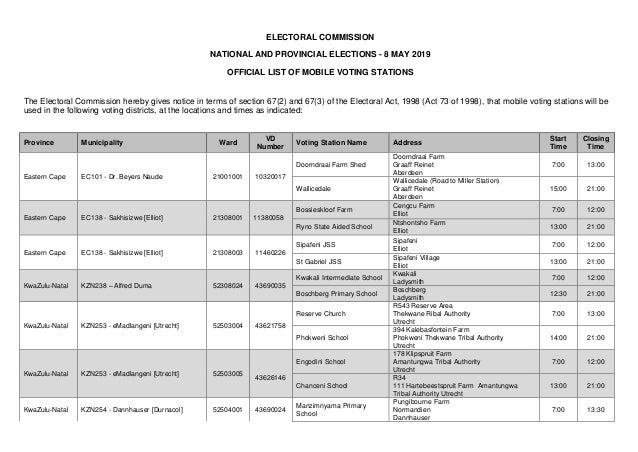 ELECTORAL COMMISSION NATIONAL AND PROVINCIAL ELECTIONS - 8 MAY 2019 OFFICIAL LIST OF MOBILE VOTING STATIONS The Electoral ...