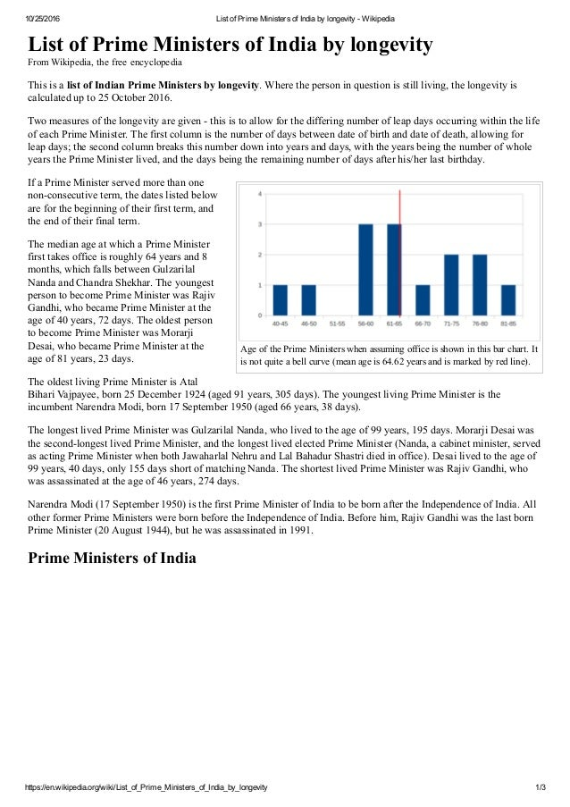 how to become a prime minister in india