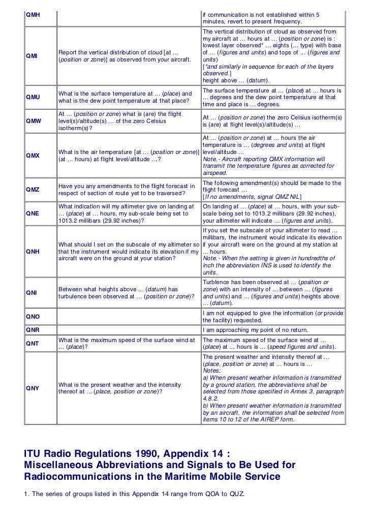 qmu essay regulations