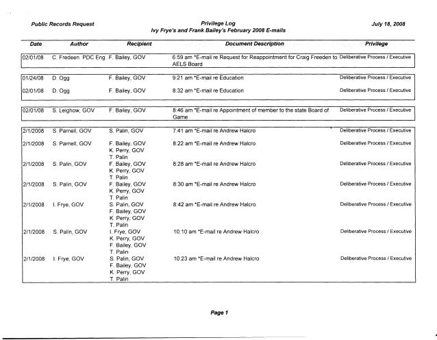 Public Records Request Privilege Log Ivy Frye's and Frank Bailey's February 2008 E-mails July 18, 2008 Date Author Recipie...