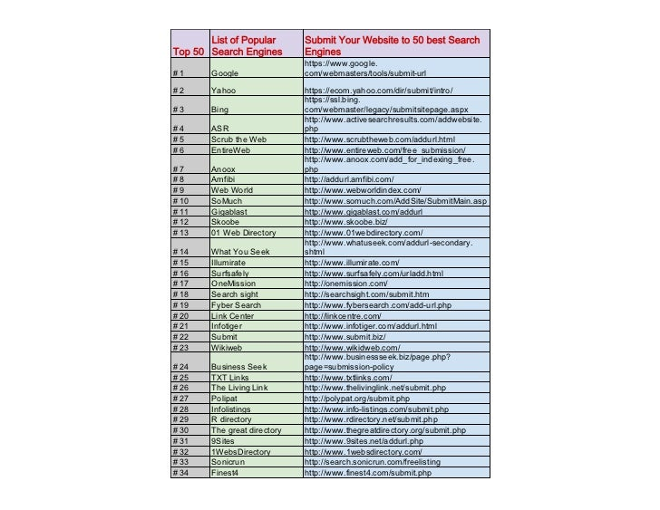 List Of Search Engines 2012