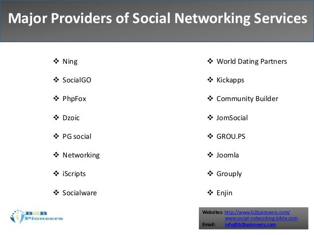 List Of Dating Social Networking Sites