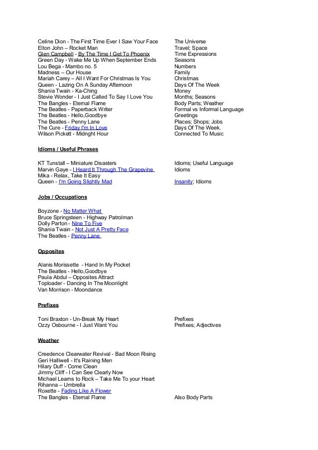 List of_songs_by_category_such_as_grammar_discussion_topics_and_voca…