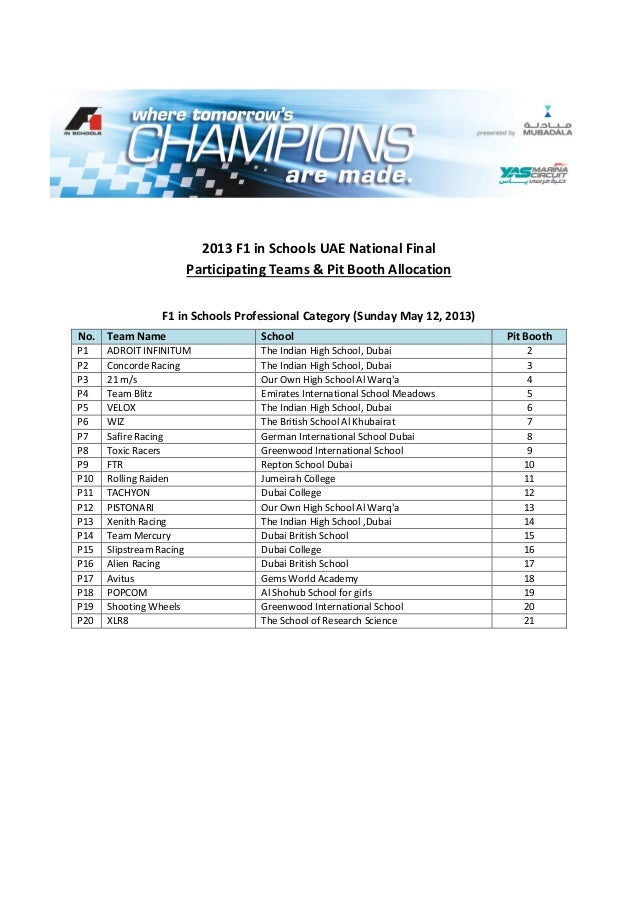 2013 F1 in Schools UAE National FinalParticipating Teams & Pit Booth AllocationF1 in Schools Professional Category (Sunday...