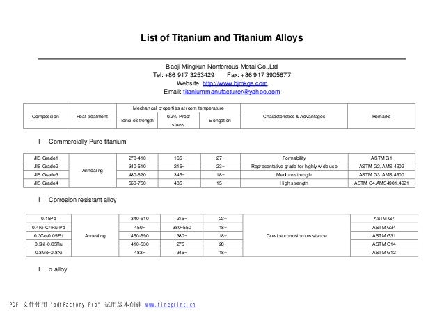 List of Titanium and Titanium AlloysBaoji Mingkun Nonferrous Metal Co.,LtdTel: +86 917 3253429 Fax: +86 917 3905677Website...