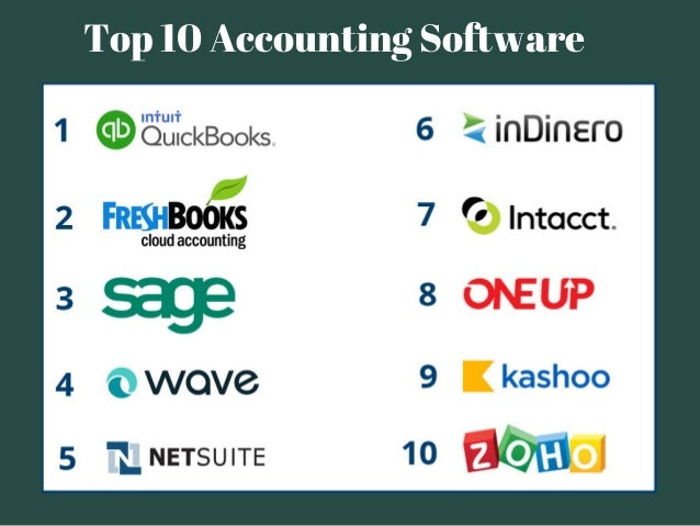 List Of Top 10 Best Accounting Software In 2017 (free And. Alarm Systems Wireless Point Of Sale Research. Real Estate Development Schools. Where To Get Mortgage Pre Approval. Xenmobile Device Manager Airtrans Credit Card. Online Masters Programs Scala Content Manager. Office Space For Rent In Orlando. Integrity Heating And Air What Is Net Domain. Unc Undergraduate Business School