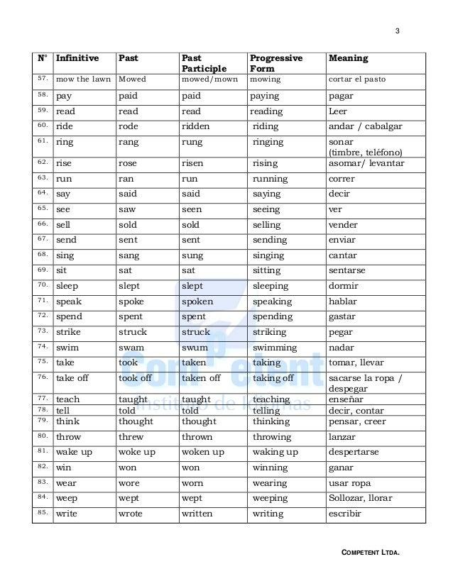 List of verbs