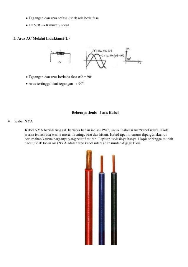 Tegangan dan arus sefasa (tidak ada beda fasa I = V/R → R murni / ideal 3. Arus AC Melalui Induktansi (L) Tegangan d...