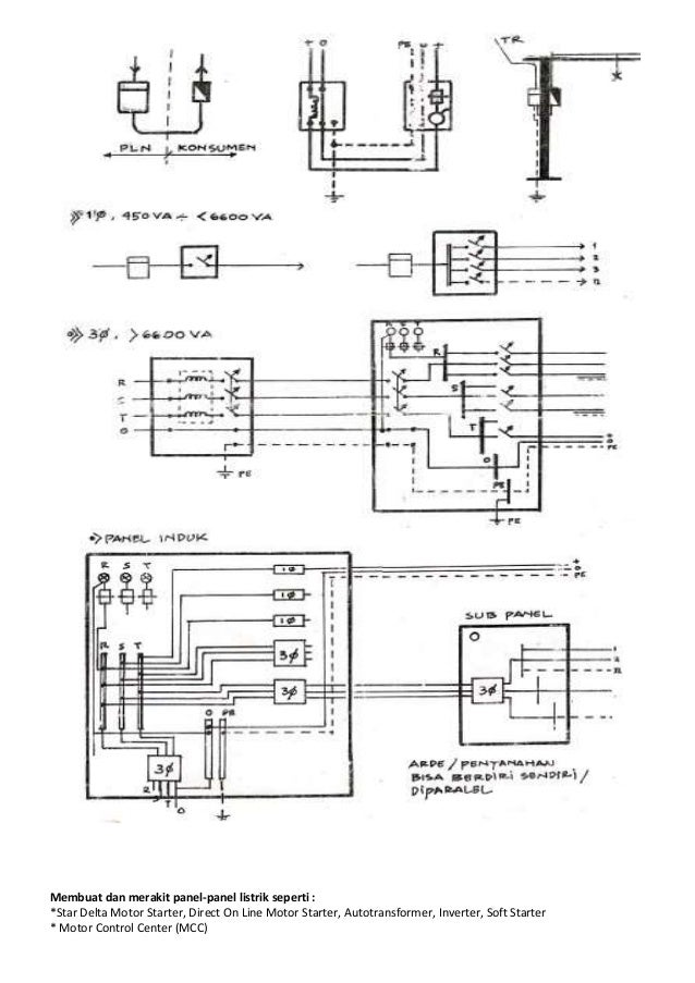 listrik fasco blower motor wiring diagram