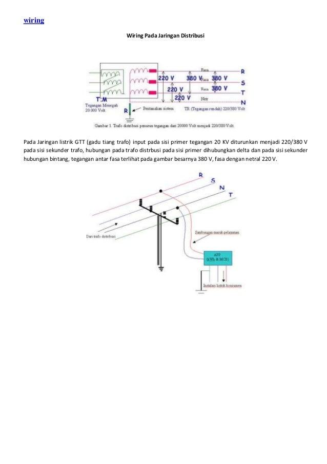 wiring Wiring Pada Jaringan Distribusi Pada Jaringan listrik GTT (gadu tiang trafo) input pada sisi primer tegangan 20 KV ...