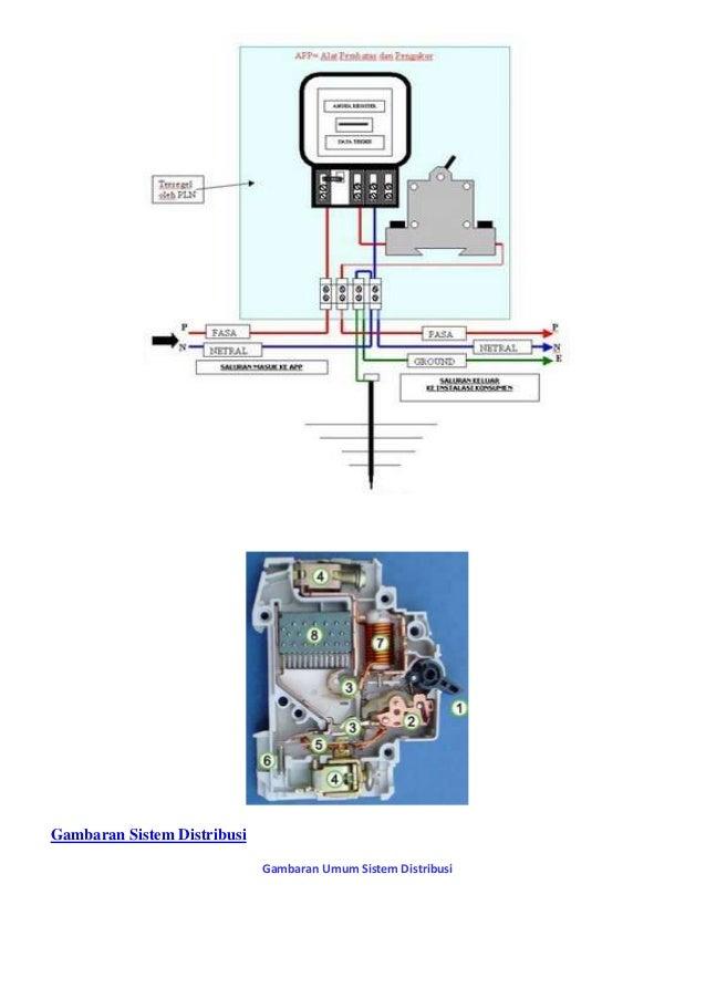Gambaran Sistem Distribusi Gambaran Umum Sistem Distribusi