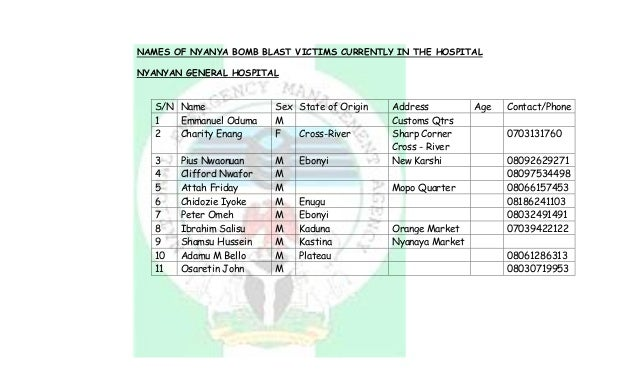 NAMES OF NYANYA BOMB BLAST VICTIMS CURRENTLY IN THE HOSPITAL NYANYAN GENERAL HOSPITAL S/N Name Sex State of Origin Address...