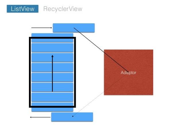 ListView vs RecyclerView