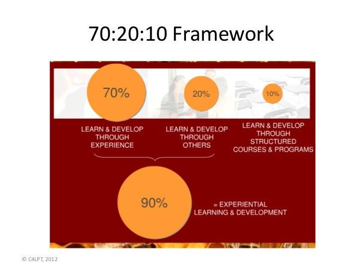 70:20:10 Framework© C4LPT, 2012