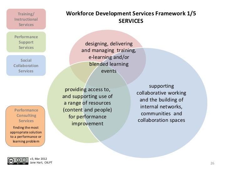 Training/                   Workforce Development Services Framework 1/5  Instructional    Services                       ...