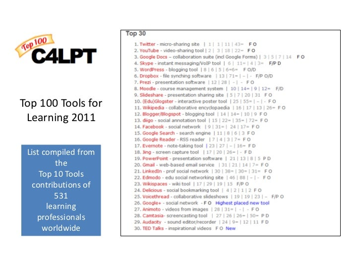 Top 100 Tools for Learning 2011 List compiled from          the     Top 10 Tools  contributions of         531       learn...