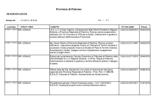 Provincia di Palermo DETERMINAZIONI Stampa del:  n.atto/Data  Pag. 1  12/12/2012 - 09:59:29  STRUTT. PROP.  di 5  OGGETTO ...