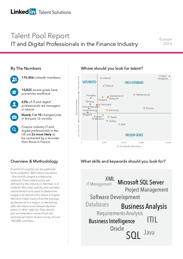 Talent Pool Report IT and Digital Professionals in the Finance Industry Europe 2014 By The Numbers 175,406 LinkedIn member...