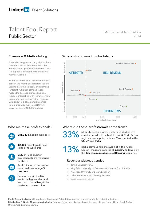 Talent Pool Report  Public Sector  Middle East & North Africa  2014  Overview & Methodology  A world of insights can be ga...