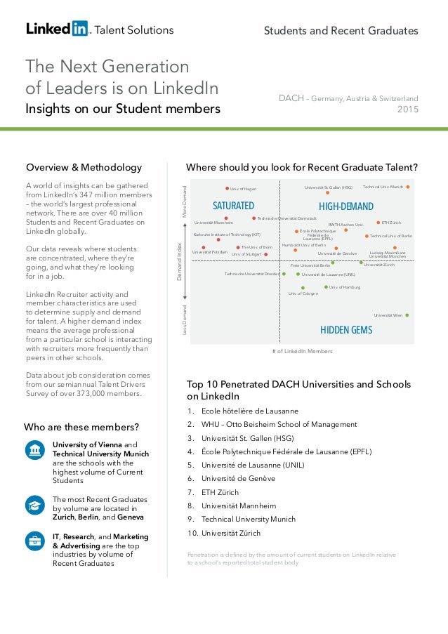 DACH – Germany, Austria & Switzerland 2015 Who are these members? University of Vienna and Technical University Munich are...