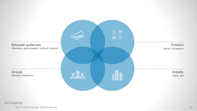 Advocate audiences                                            Function    Influencers, opinion leaders, circles of influen...