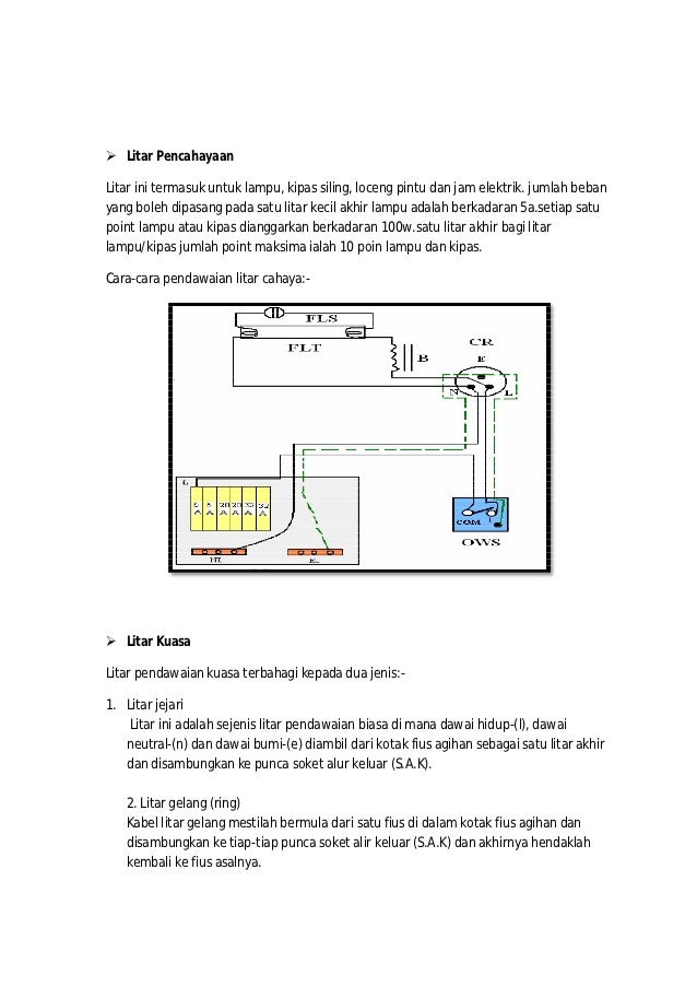 Diagram wiring loceng wire center litar kawalan pendawaian satu fasa rh slideshare net basic electrical wiring diagrams basic electrical schematic diagrams cheapraybanclubmaster Images