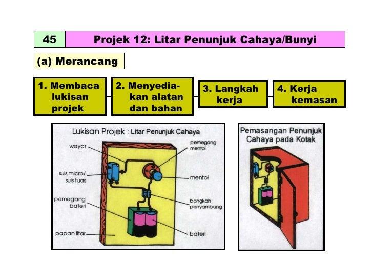 45 Projek 12: Litar Penunjuk Cahaya/Bunyi (a) Merancang  1. Membaca lukisan projek 3. Langkah kerja 4. Kerja kemasan 2. Me...