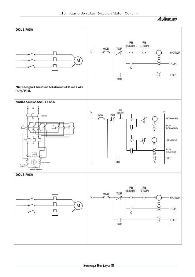 Wiring Diagram Motor 1 Fasa Wiring Diagram Essig