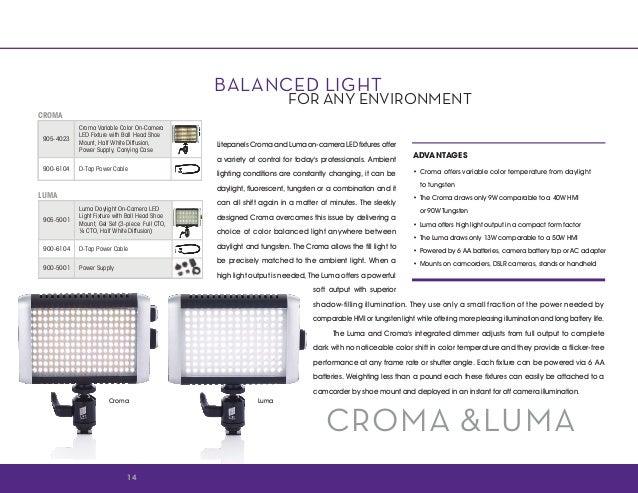 Litepanels Lp Microprohd Kit