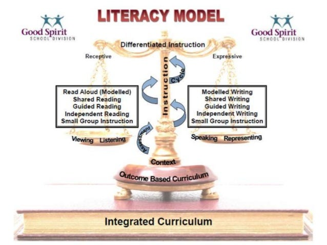 3 Broad Areas of Learning:               4 Cross Curricular Competencies:•   Lifelong Learners                    •   Deve...