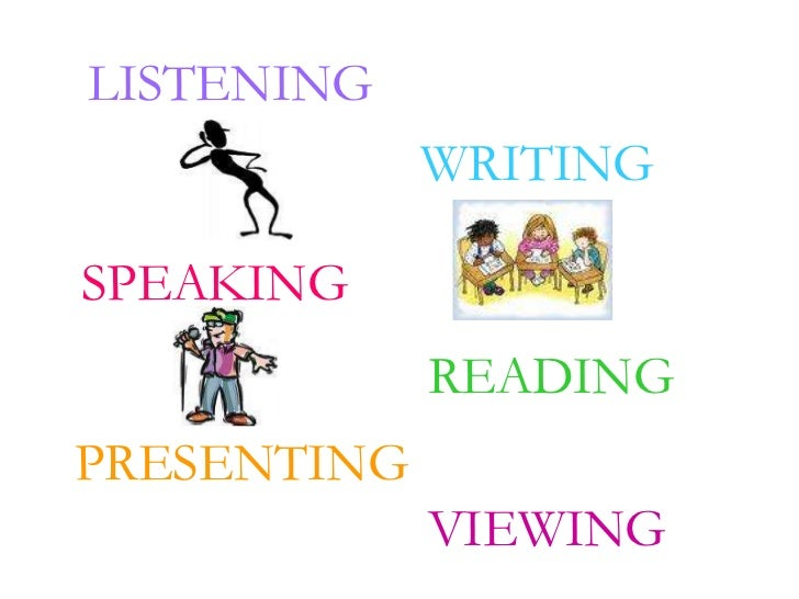 LISTENING<br />WRITING<br />SPEAKING<br />READING<br />PRESENTING<br />VIEWING<br />