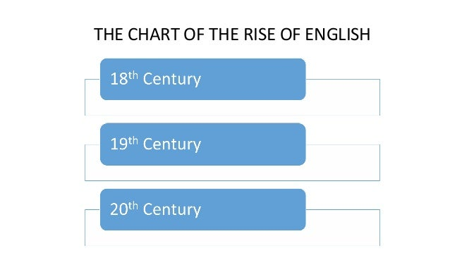 rise of english eagleton Terry eagleton is john edward taylor professor of english literature at the  university of manchester his recent publications include  the rise of english  2.