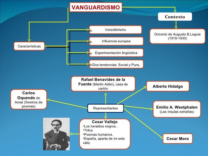 Literatos peruanos 01 ppt for Caracteristicas del vanguardismo