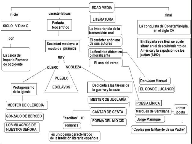 PERIODO BARROCO Fue una derivación, una evolución ampulosa, llena de majestad y riqueza, del estilo del Renacimiento. Este...