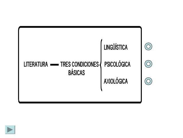 Definición: época comprendida entre los siglos V A de C Al V. D de C Entre sus principales cualidades se encuentra el cont...