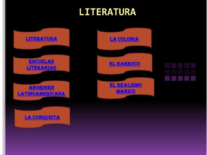 LITERATURA      LA COLONIA       ESCUELAS       EL BARROCO      LITERARIAS        ABORIGEN      EL REALISMO    LATINOAMERI...